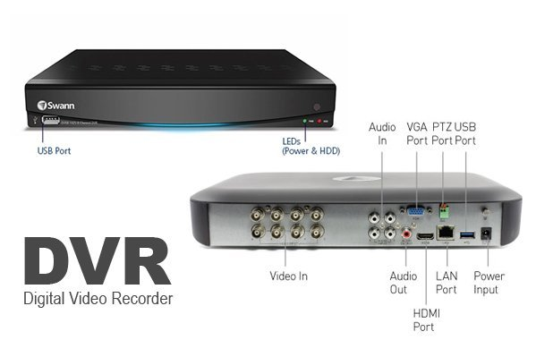 Digital Video Recorder - DVR Nedir?